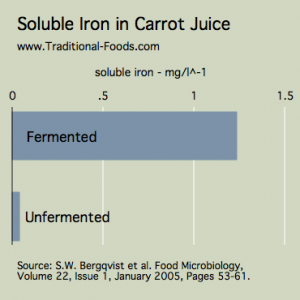 Iron-Carrot-Juice-TF